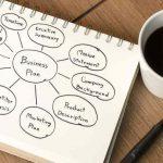 aspectos de un plan de negocios